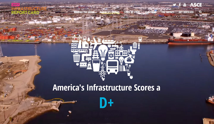 America's Infrastructure Rating ASCE 2017