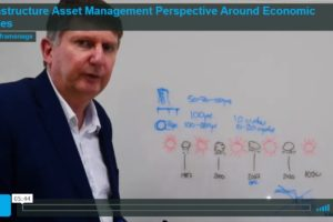 asset management economic recession growth